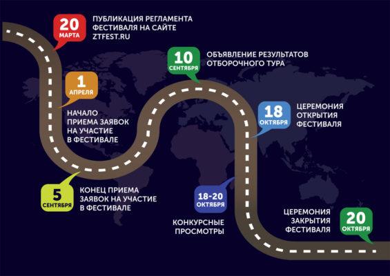 Дорожная карта Фестиваля